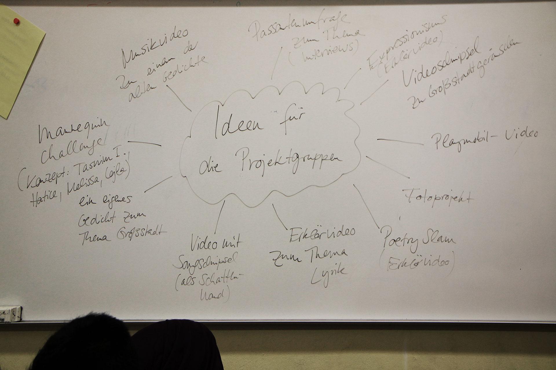 projektgruppen_ideen_blog